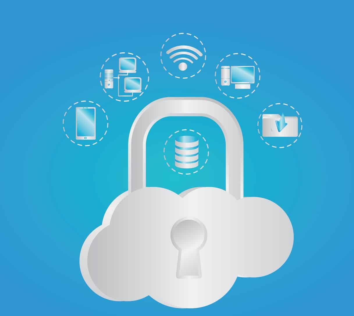 healthcare security, cloud computing protection, asset protection