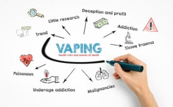 Vaping, health risks and causes of death concept. Keywords and icons on white background